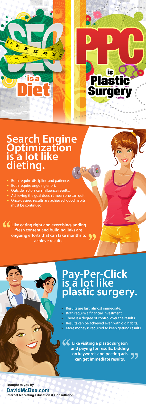 SEO vs PPC Infographic: SEO is like a diet, PPC is like plastic surgery.